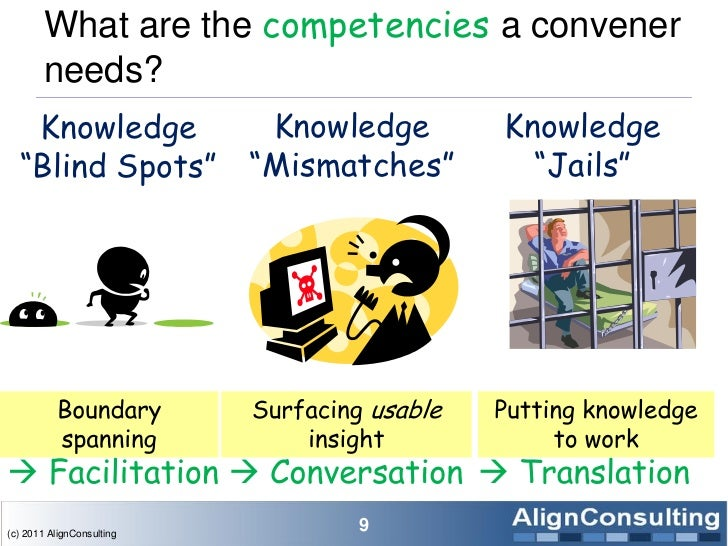 """What are the competencies a convener        needs?   Knowledge                Knowledge     Knowledge  """"Blind Spots""""      ..."""