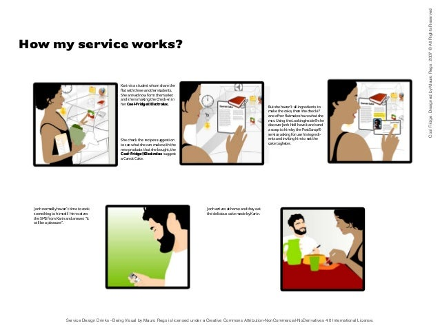 Service Design Drinks - Being Visual by Mauro Rego is licensed under a Creative Commons Attribution-NonCommercial-NoDeriva...