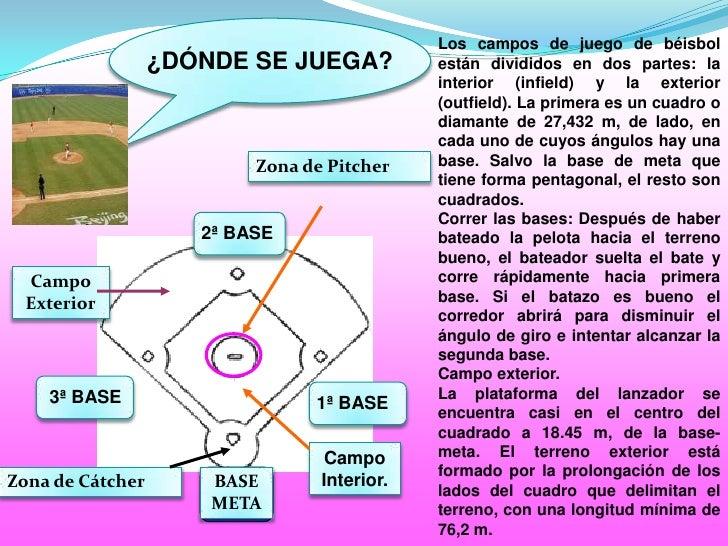 Beisbol for Que es exterior y interior