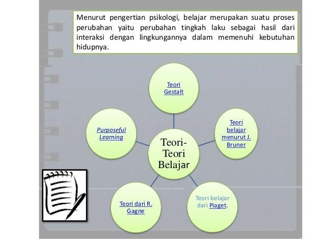 EDU 3103 - Teori Behaviorisme ( Ivan Pavlov )