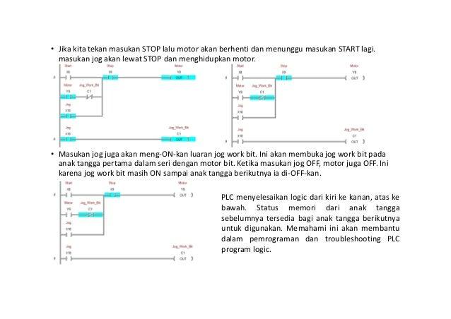 Belajar Bahasa Ladder Diagram Plc