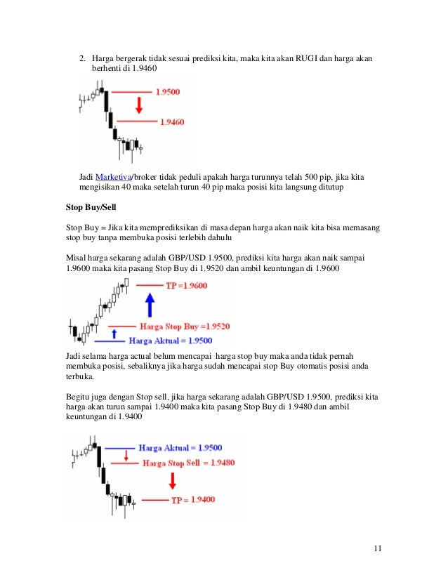 Ambil untung sinyal forex