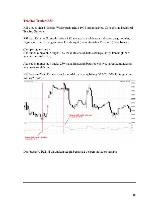 Cara belajar forex trading untuk pemula