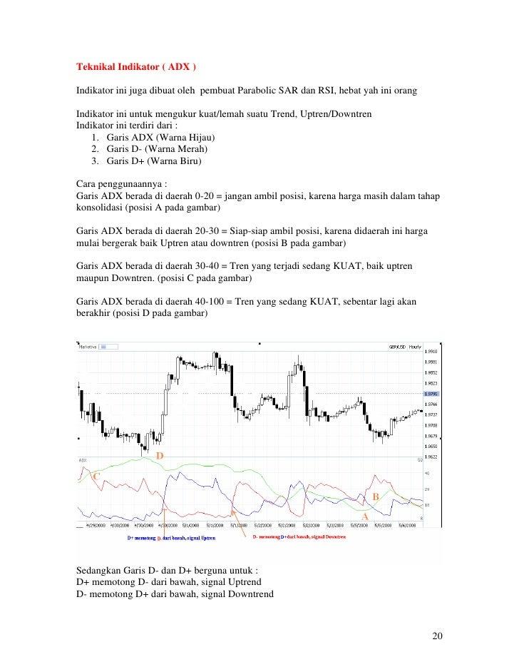 Belajar forex marketiva