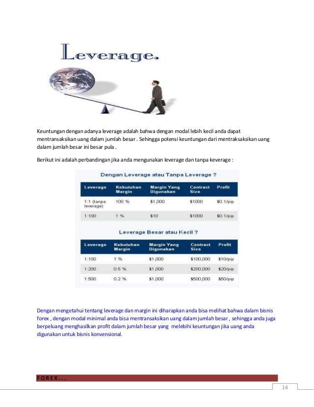 Belajar Forex Lengkap Pdf Download Ebook Supply And Demand