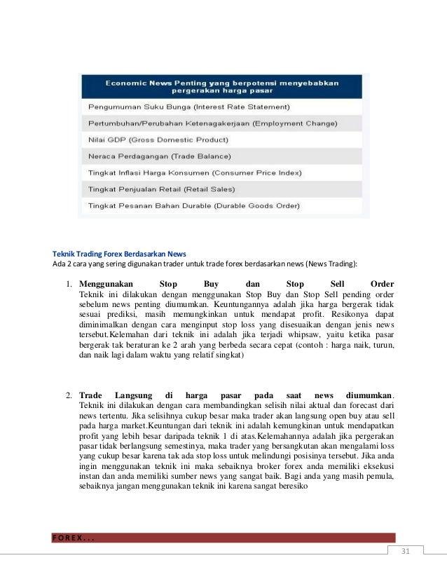 Teknik pending order forex