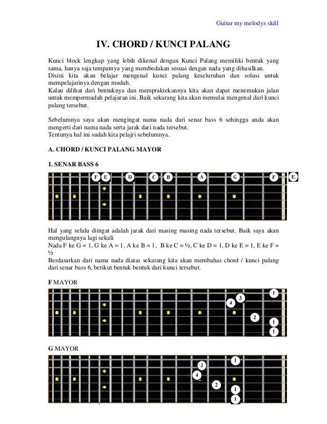 78+ Gambar Nada Gitar Bm Paling Hist
