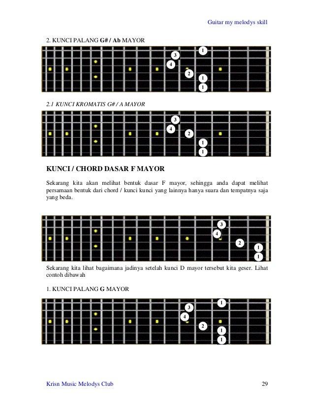 Belajar Gitar Dasar Disertai Gambar