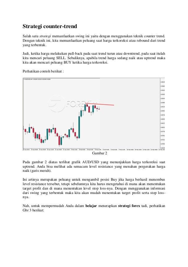 Strategi tindakan harga forex