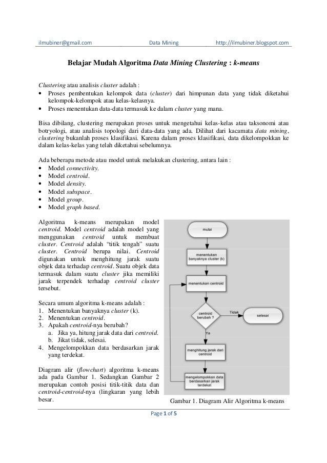 Belajar mudah algoritma data mining k means ilmubinergmail data mining httpilmubinerspot ccuart Choice Image