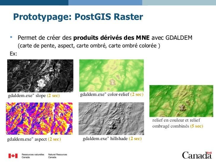 Prototypage: PostGIS Raster <ul><li>Permet de créer des  produits dérivés des MNE  avec GDALDEM  </li></ul><ul><li>(carte ...