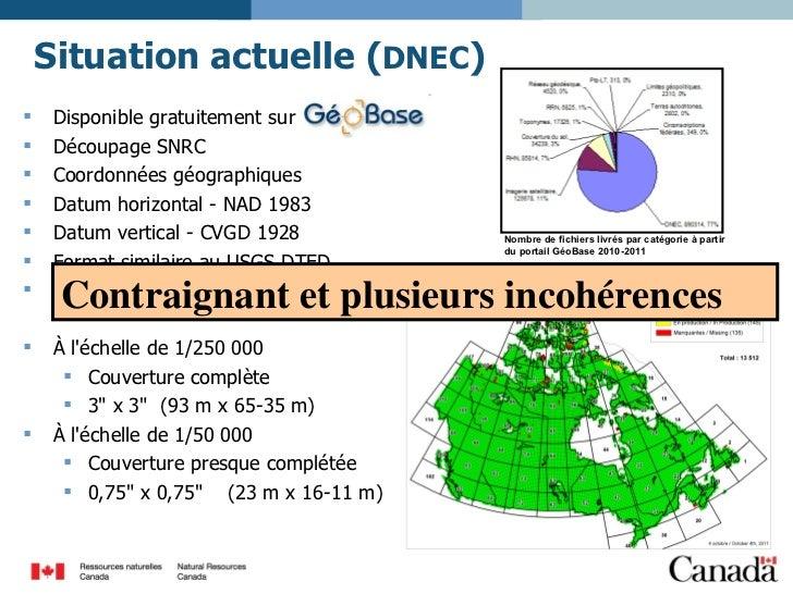 Situation actuelle ( DNEC ) <ul><li>Disponible gratuitement sur  </li></ul><ul><li>Découpage SNRC </li></ul><ul><li>Coordo...