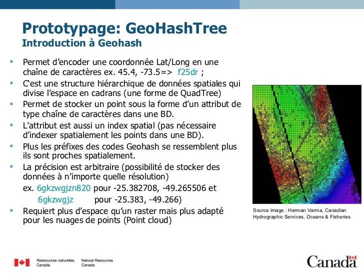Prototypage: GeoHashTree Introduction à Geohash <ul><li>Permet d'encoder une coordonnée Lat/Long en une  chaîne   de carac...