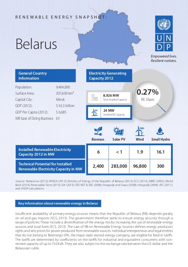 Insufficient availability of primary energy sources means that the Republic of Belarus (RB) depends greatly on oil and gas...