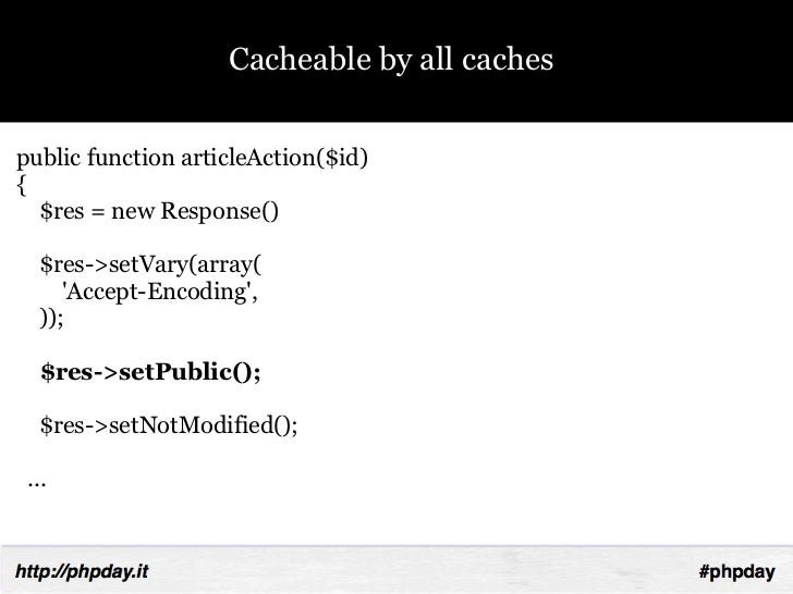 Be lazy, be ESI: HTTP caching and Symfony2 @ PHPDay 2011 05-13-2011