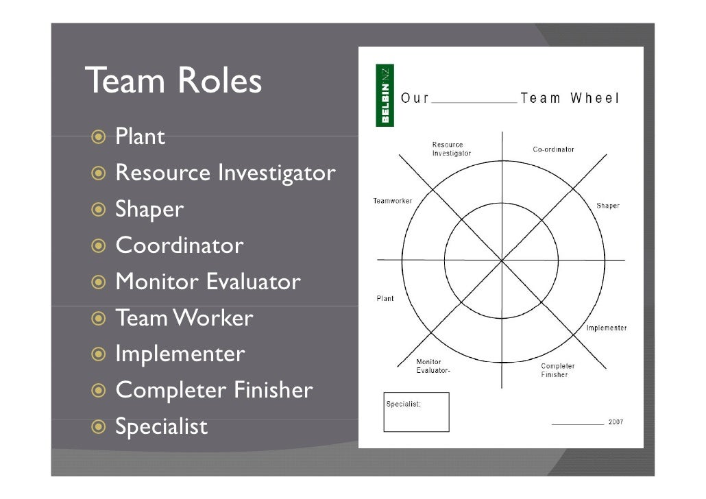 belbin team roles questionnaire Sheet 8 belbin exercise the belbin teamwork system 'what is needed is not well balanced individuals,  activity 2 work out team roles.
