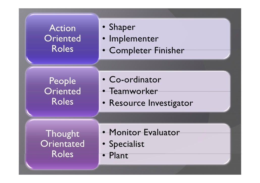 Belbin Team Roles / Inventory