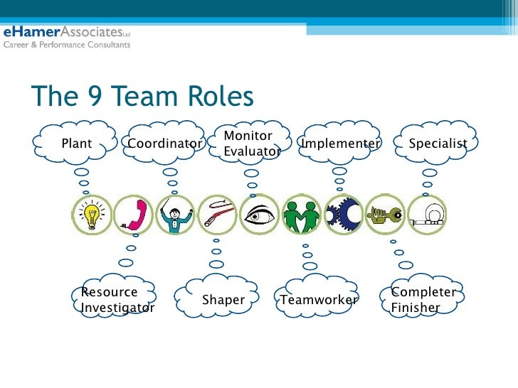 belbins theory on team roles Find out how you can boost team performance when you understand the natural roles that people play in your team.