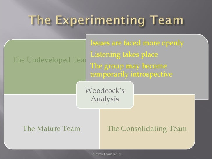 analysis of team development The relationship between communication and through cluster analysis, five reliable and distinct team and further support the team development.