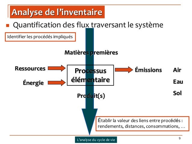 analyse du cycle de vie pdf