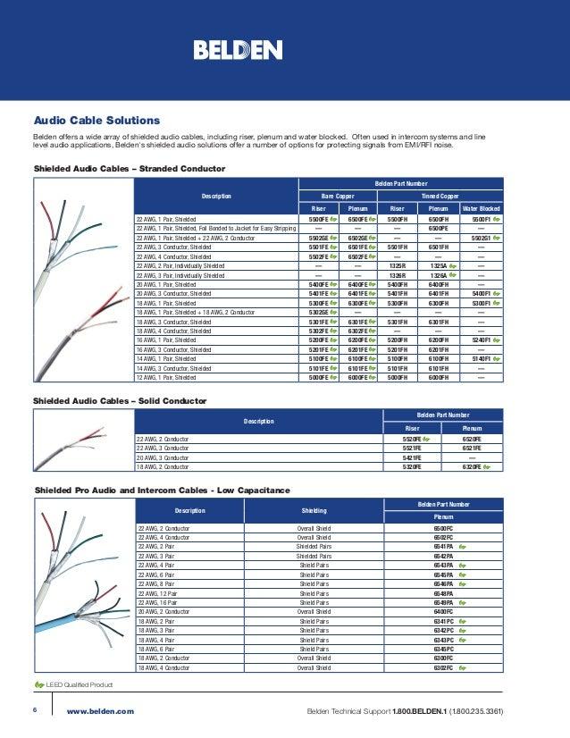 conduit fill chart cat6 wiring diagrams