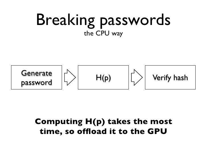 Breaking passwords               the GPU wayCPU           GPU            CPU                    H(p)  Generate          H(...