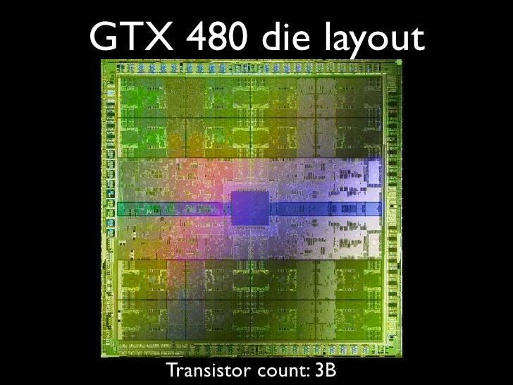 GTX 480 die layout    Transistor count: 3B