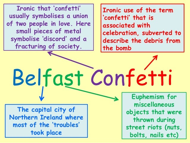compare and contrast belfast confetti Comparison and quotations  what difference does this  in 'belfast confetti'  how does the poet present the speakers feelings towards the explosion 24  marks.