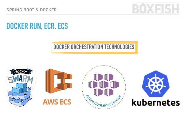 SPRING BOOT & DOCKER DOCKER RUN, ECR, ECS DOCKER ORCHESTRATION TECHNOLOGIES