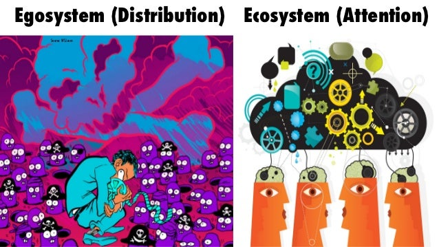 Egosystem (Distribution) Ecosystem (Attention)    Source: WSJ.com