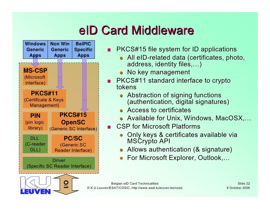 belpic middleware
