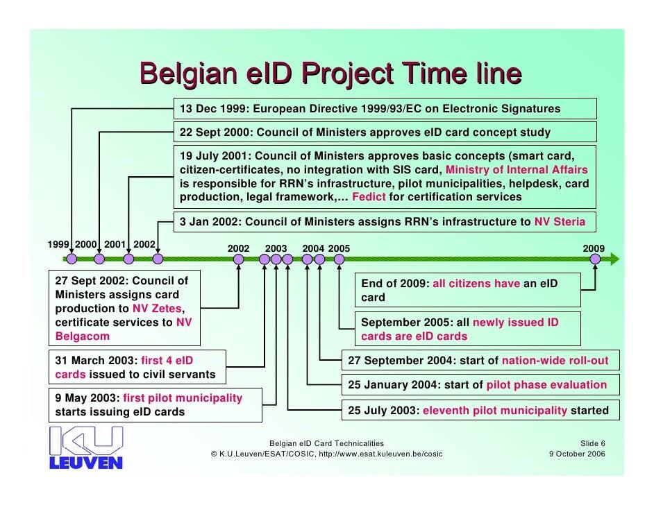 belgian eid cards  technicalities