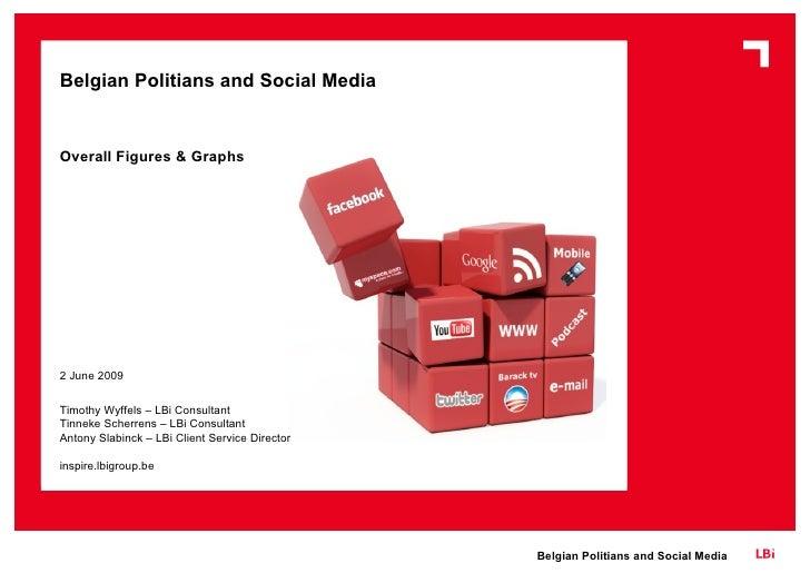 Belgian Politians and Social Media Overall Figures & Graphs 2 June 2009 Timothy Wyffels – LBi Consultant Tinneke Scherrens...