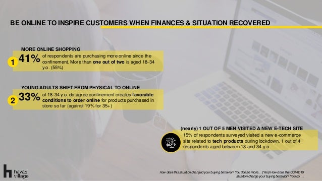 BE ONLINE TO INSPIRE CUSTOMERS WHEN FINANCES & SITUATION RECOVERED How does this situation changed your buying behavior? Y...