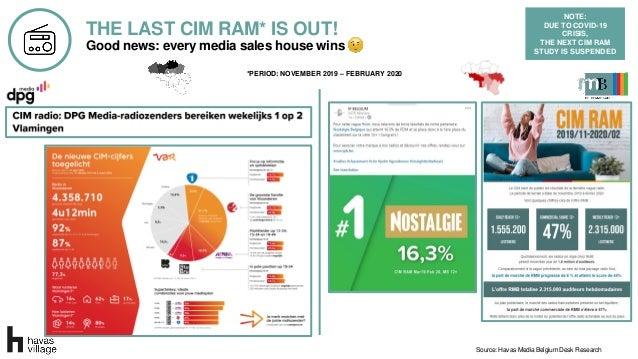 Source: Havas Media Belgium Desk Research THE LAST CIM RAM* IS OUT! Good news: every media sales house wins *PERIOD: NOVEM...