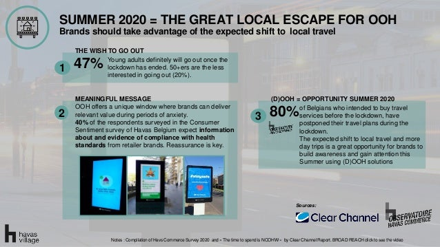 SUMMER 2020 = THE GREAT LOCAL ESCAPE FOR OOH Brands should take advantage of the expected shift to local travel Notes : Co...