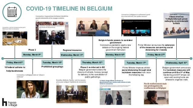 COVID-19 TIMELINE IN BELGIUM Thursday, March 12th Phase 2 re-inforced in BE Belgian government orders the closure of schoo...