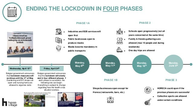 ENDING THE LOCKDOWN IN FOUR PHASES Monday, May 4th Monday, May 11th Monday, June 8th Monday, May 18th PHASE 1A • Industrie...