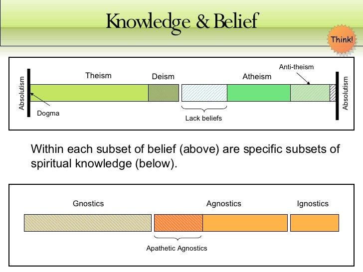 a description of intuitive knowledge in gnosticism
