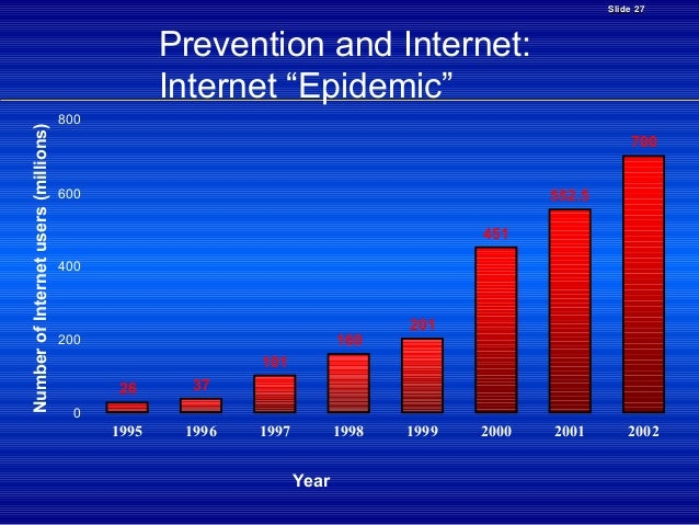 "Slide 27  Number of Internet users (millions)  Prevention and Internet: Internet ""Epidemic"" 800  700 600  552.5 451  400  ..."
