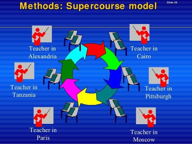 Methods: Supercourse model  Teacher in Alexandria  Teacher in Tanzania  Teacher in Paris  Slide 28  Teacher in Cairo  Teac...