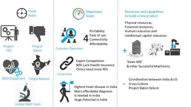 Case Study on Marketing Healthcare Services | Medium ...