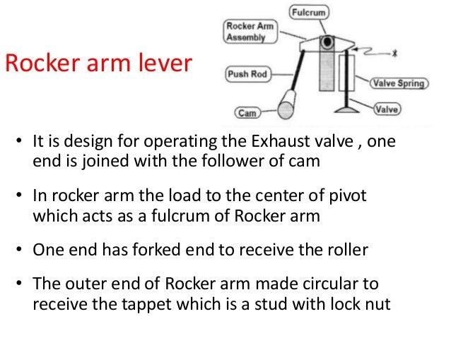 LEVER ROCKER ARM EXHAUST