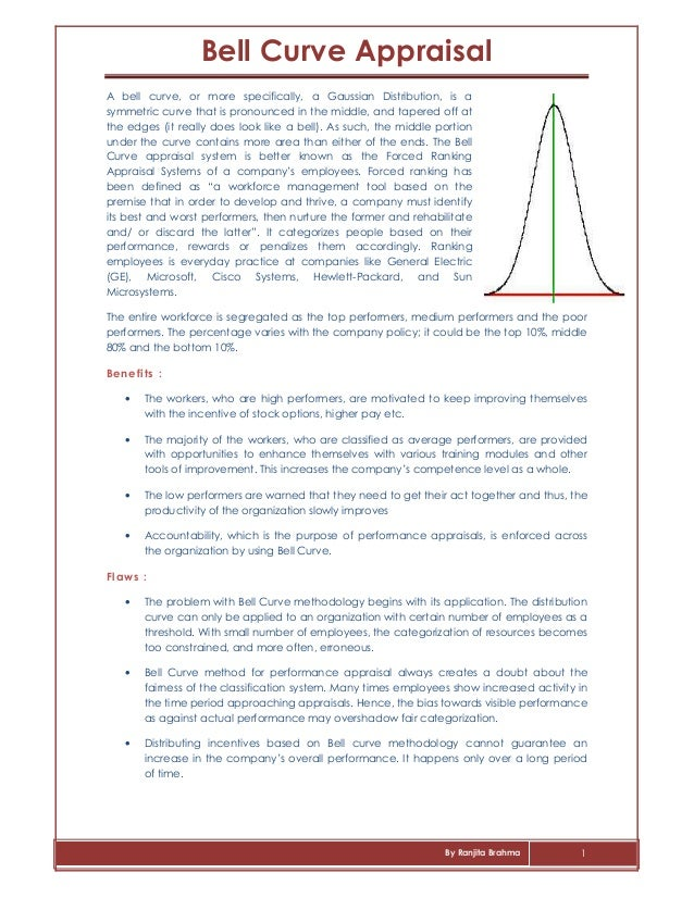 Bell Curve Appraisal By Ranjita Brahma 1 A bell curve, or more specifically, a Gaussian Distribution, is a symmetric curve...
