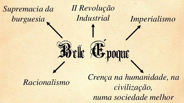 ´ Supremacia da burguesia II Revolução Industrial Imperialismo Racionalismo Crença na humanidade, na civilização, numa soc...