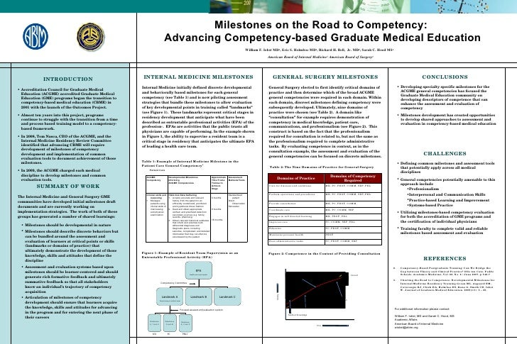milestones on the road to competency  advancing competency
