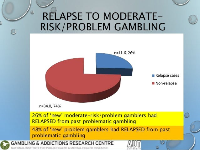 Problem gambling study casino entertainment in baton rouge