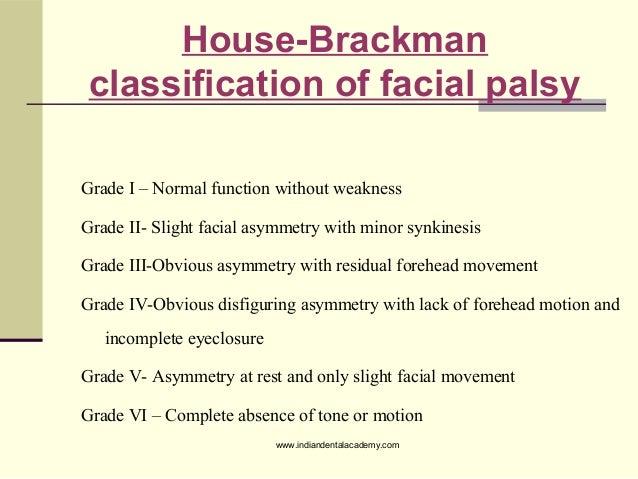 House brackman facial