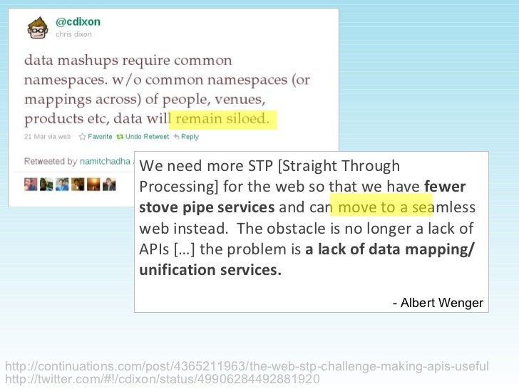 http://continuations.com/post/4365211963/the-web-stp-challenge-making-apis-useful We need more STP [Straight Through Proce...