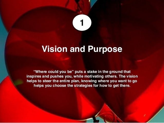 """1 """"Where could you be"""" puts a stake in the ground that inspires and pushes you, while motivating others. The vision helps ..."""
